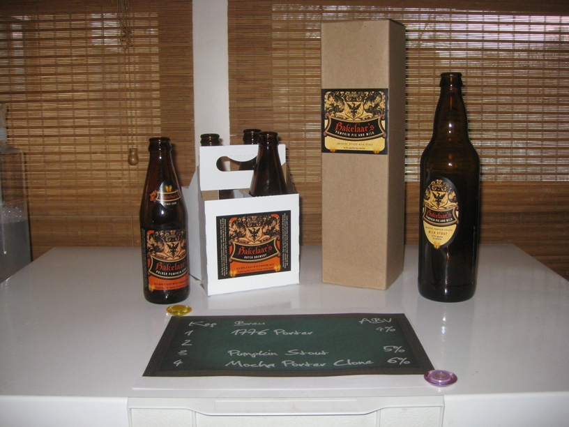 Packaging your Homebrew like a Pro!     love2brew.com